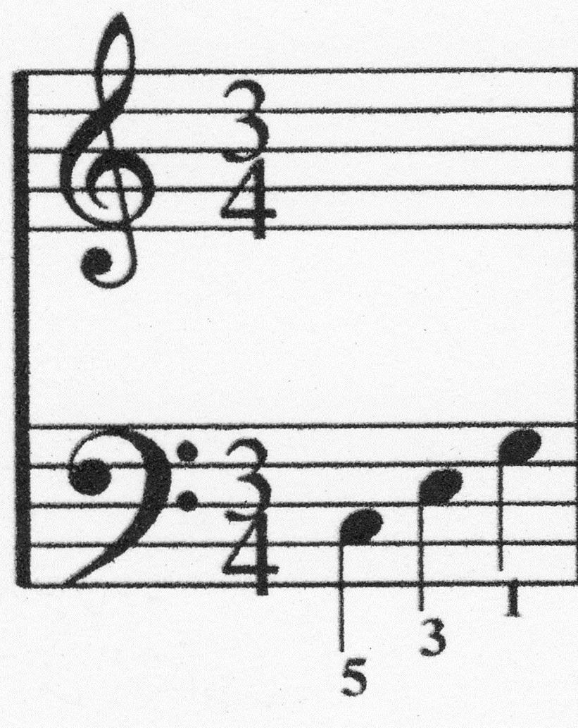 Use Chords In Many Ways Hollyglenstudios